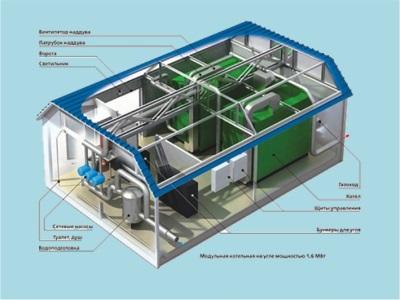 Проектирование тепловых сетей. Разработка проектов, тепловые сети и инженерные системы. Профессиональный подход, опытные специалисты. Заказ проекта 349-302.