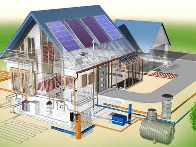Проектирование сетей. Газоснабжение проекты для дома и промышленного объекта. Подготовка документации и обследование, соответствие нормативам. 349-302.